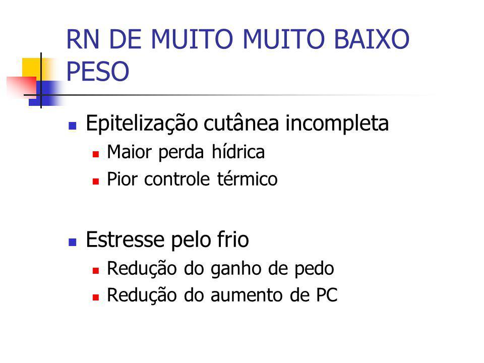 RN DE MUITO MUITO BAIXO PESO Epitelização cutânea incompleta Maior perda hídrica Pior controle térmico Estresse pelo frio Redução do ganho de pedo Redução do aumento de PC