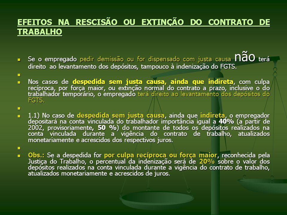 EFEITOS NA RESCISÃO OU EXTINÇÃO DO CONTRATO DE TRABALHO Se o empregado pedir demissão ou for dispensado com justa causa não terá direito ao levantamen