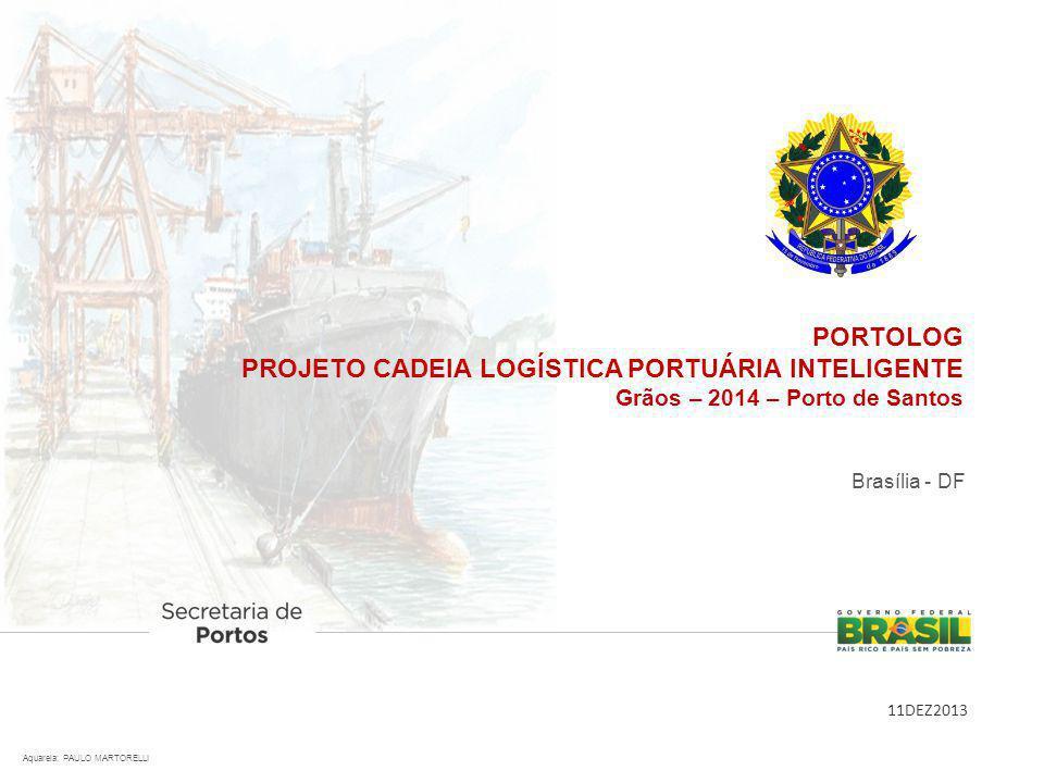 Ponto de Controle Embarcador Pátio de Triagem (Planalto) Pátios de Triagem (Baixada) Terminal Portuário CLIQUE AQUI PARA VER DETALHAMENTO Autoridade Portuária