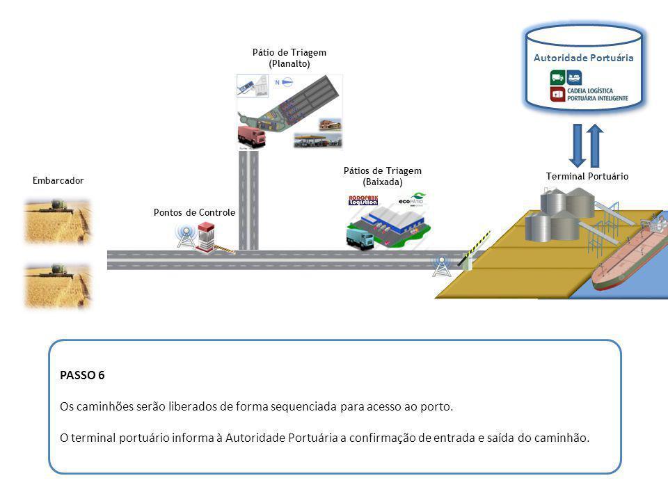 Na origem do carregamento, os veículos dos maiores embarcadores de grãos destinados ao Porto serão cadastrados no sistema (Portolog) solicitando acesso ao porto.