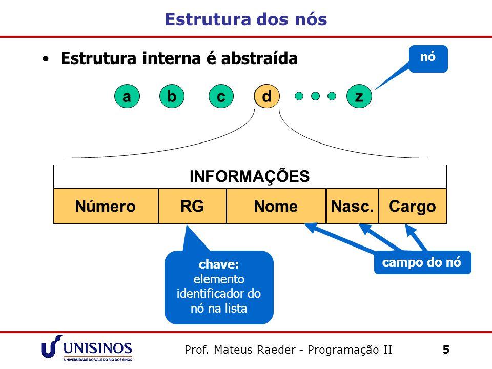 Prof. Mateus Raeder - Programação II 5 zdacb INFORMAÇÕES NúmeroRGNomeNasc.Cargo d Estrutura dos nós Estrutura interna é abstraída nó campo do nó chave