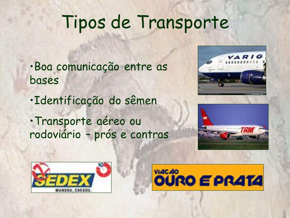 Tipos de Transporte Boa comunicação entre as bases Identificação do sêmen Transporte aéreo ou rodoviário – prós e contras