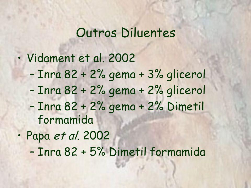 Outros Diluentes Vidament et al.