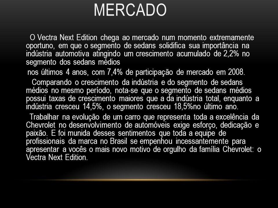 MERCADO O Vectra Next Edition chega ao mercado num momento extremamente oportuno, em que o segmento de sedans solidifica sua importância na indústria automotiva atingindo um crescimento acumulado de 2,2% no segmento dos sedans médios nos últimos 4 anos, com 7,4% de participação de mercado em 2008.