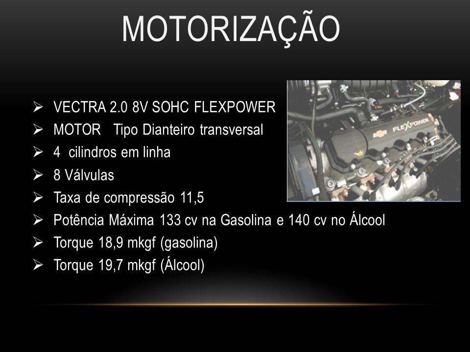 MOTORIZAÇÃO  VECTRA 2.0 8V SOHC FLEXPOWER  MOTOR Tipo Dianteiro transversal  4 cilindros em linha  8 Válvulas  Taxa de compressão 11,5  Potência Máxima 133 cv na Gasolina e 140 cv no Álcool  Torque 18,9 mkgf (gasolina)  Torque 19,7 mkgf (Álcool)