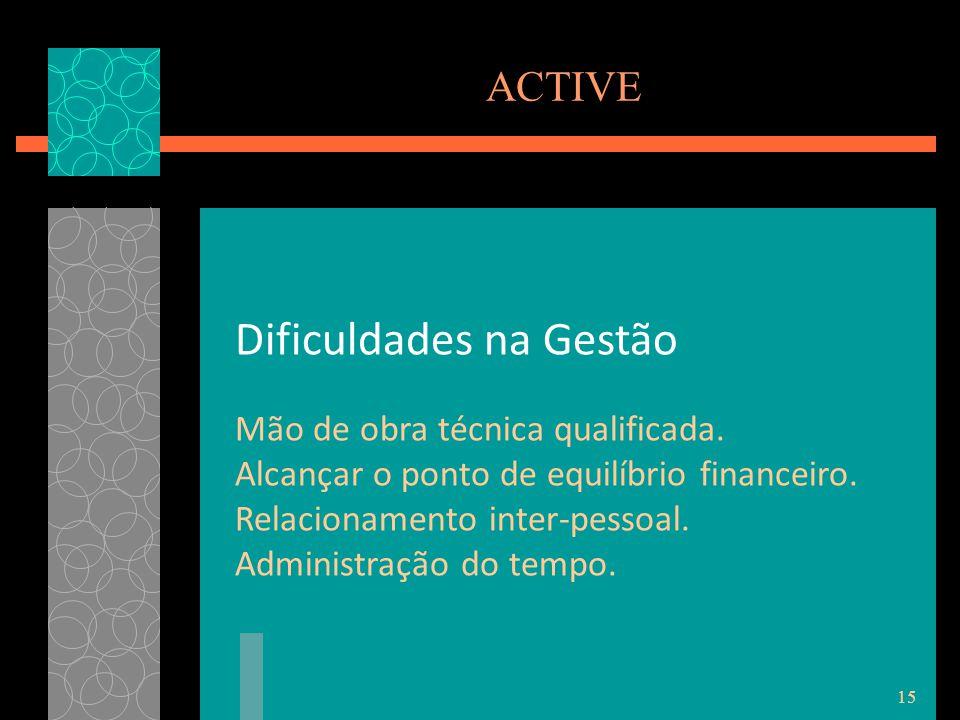 15 ACTIVE Dificuldades na Gestão Mão de obra técnica qualificada.