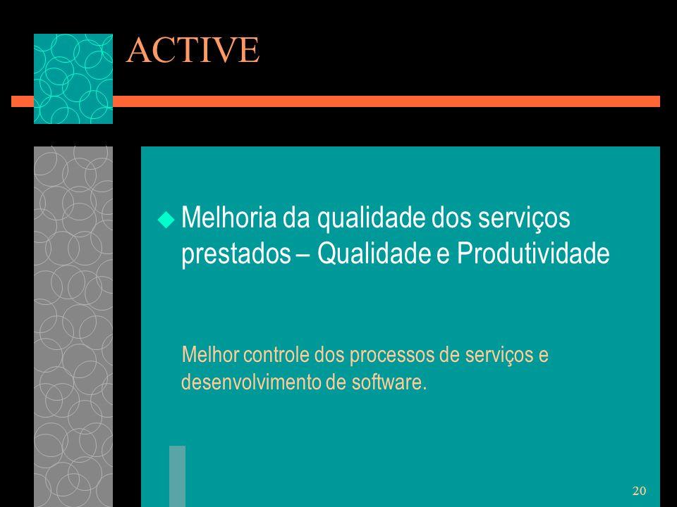 20 ACTIVE  Melhoria da qualidade dos serviços prestados – Qualidade e Produtividade Melhor controle dos processos de serviços e desenvolvimento de software.