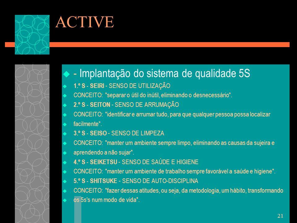 21 ACTIVE  - Implantação do sistema de qualidade 5S  1.º S - SEIRI - SENSO DE UTILIZAÇÃO  CONCEITO: separar o útil do inútil, eliminando o desnecessário .