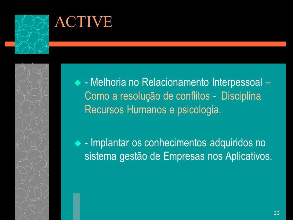 22 ACTIVE  - Melhoria no Relacionamento Interpessoal – Como a resolução de conflitos - Disciplina Recursos Humanos e psicologia.