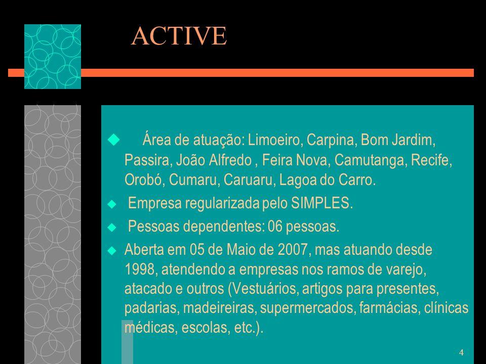 4 ACTIVE  Área de atuação: Limoeiro, Carpina, Bom Jardim, Passira, João Alfredo, Feira Nova, Camutanga, Recife, Orobó, Cumaru, Caruaru, Lagoa do Carro.