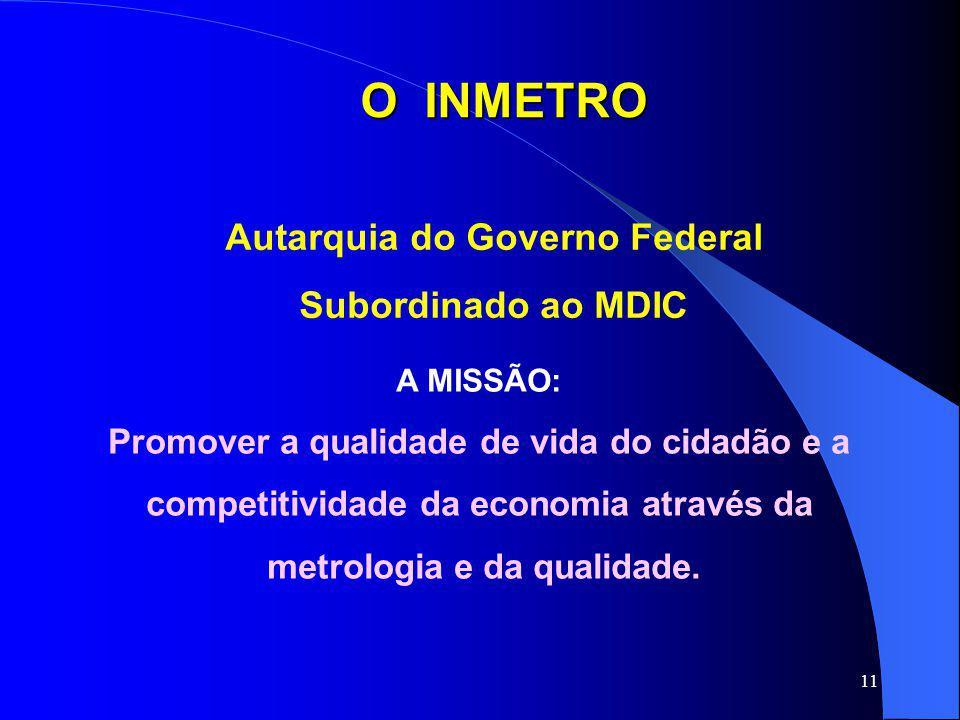 11 Autarquia do Governo Federal Subordinado ao MDIC A MISSÃO: Promover a qualidade de vida do cidadão e a competitividade da economia através da metro