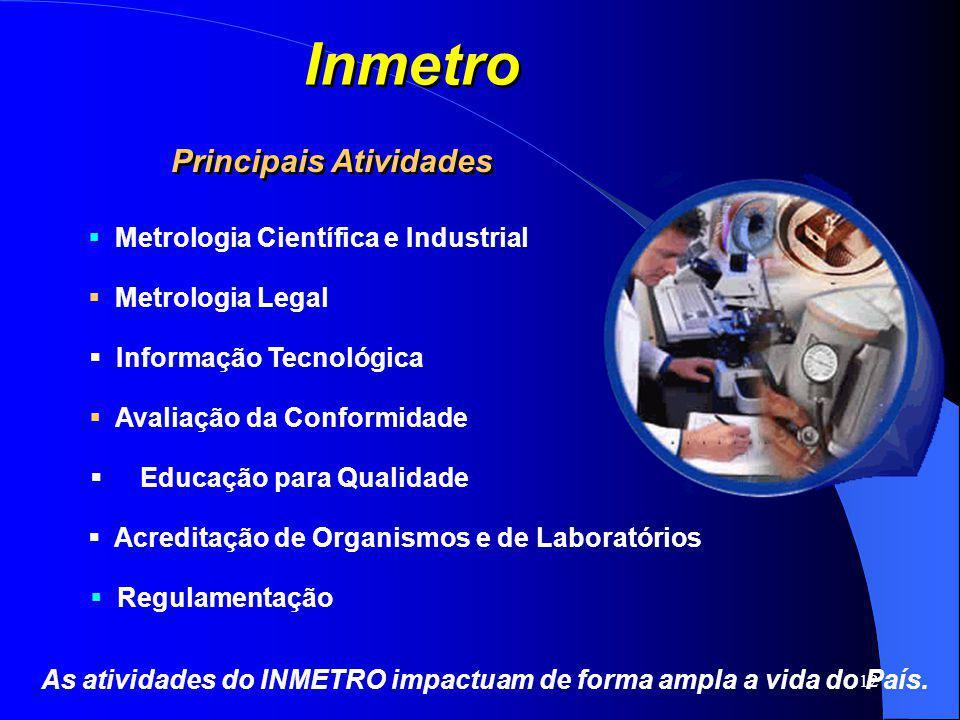 12  Metrologia Legal  Informação Tecnológica  Avaliação da Conformidade  Educação para Qualidade  Metrologia Científica e Industrial As atividade