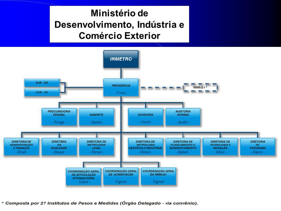 13 Ministério de Desenvolvimento, Indústria e Comércio Exterior