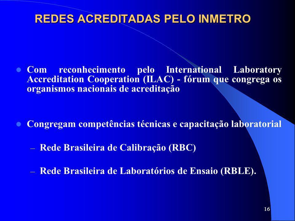 16 REDES ACREDITADAS PELO INMETRO Com reconhecimento pelo International Laboratory Accreditation Cooperation (ILAC) - fórum que congrega os organismos