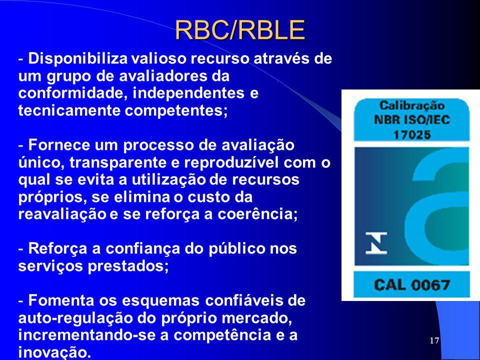 17 RBC/RBLE - Disponibiliza valioso recurso através de um grupo de avaliadores da conformidade, independentes e tecnicamente competentes; - Fornece um