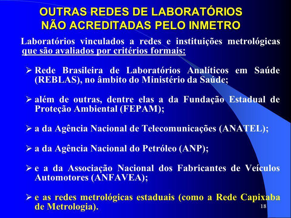 18 OUTRAS REDES DE LABORATÓRIOS NÃO ACREDITADAS PELO INMETRO Laboratórios vinculados a redes e instituições metrológicas que são avaliados por critéri
