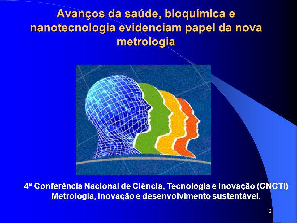 2 Avanços da saúde, bioquímica e nanotecnologia evidenciam papel da nova metrologia 4ª Conferência Nacional de Ciência, Tecnologia e Inovação (CNCTI)