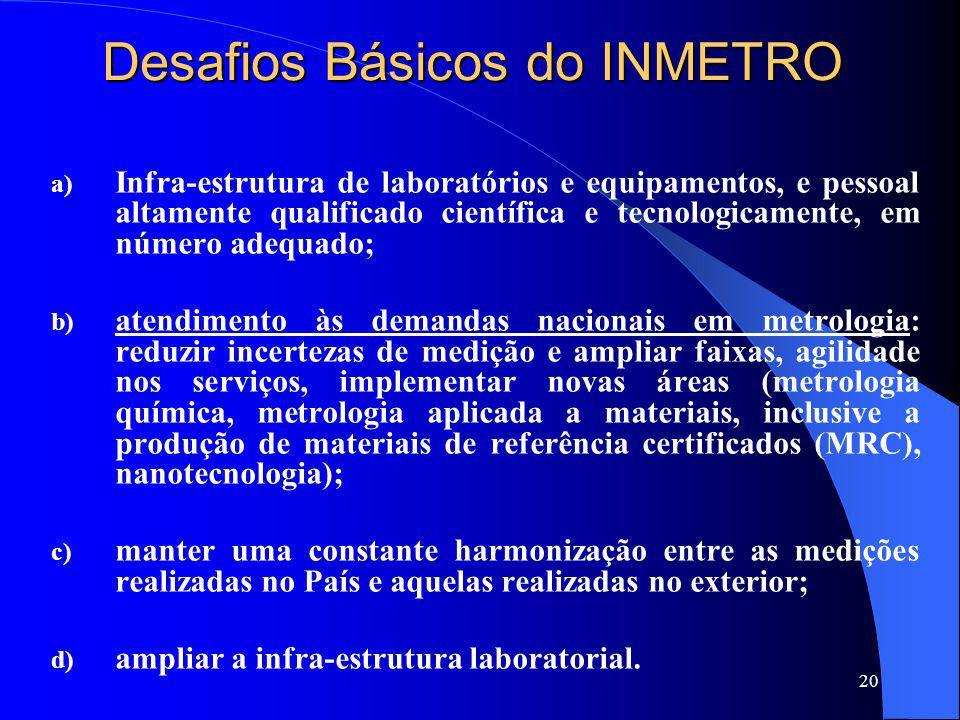 20 Desafios Básicos do INMETRO a) Infra-estrutura de laboratórios e equipamentos, e pessoal altamente qualificado científica e tecnologicamente, em nú