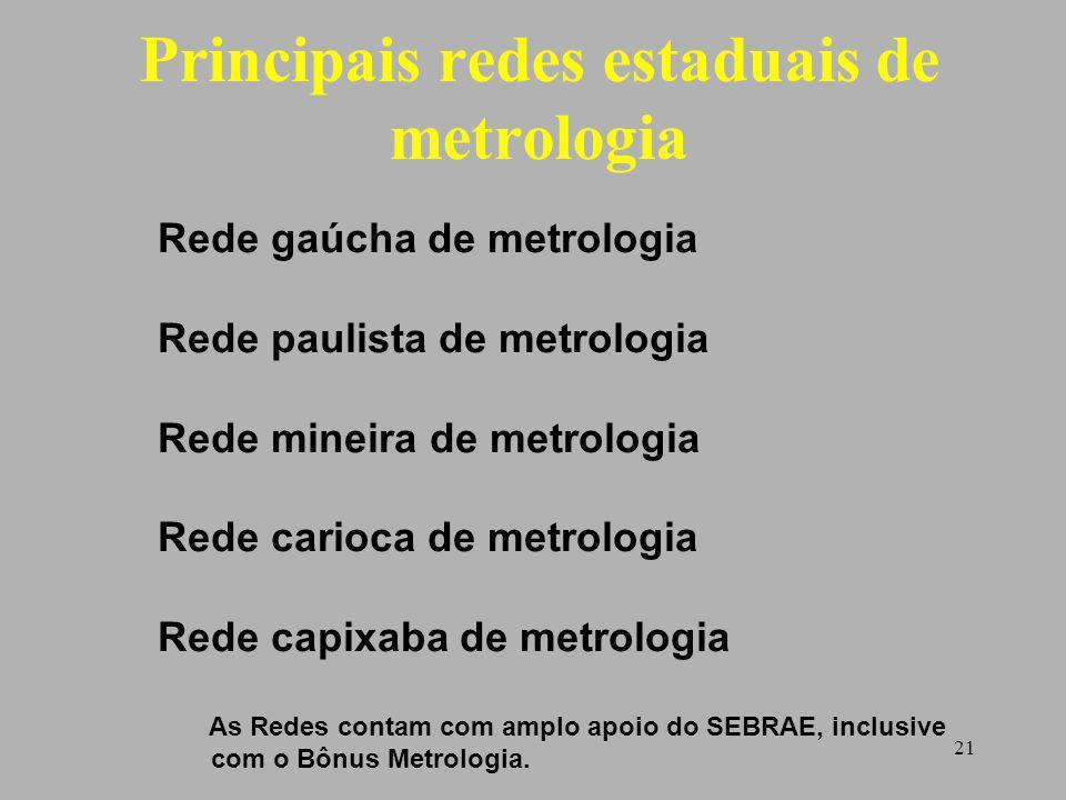 21 Principais redes estaduais de metrologia Rede gaúcha de metrologia Rede paulista de metrologia Rede mineira de metrologia Rede carioca de metrologi