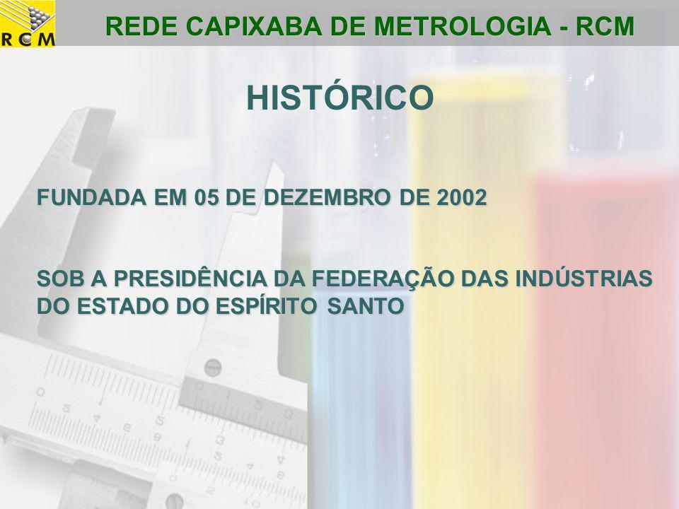 REDE CAPIXABA DE METROLOGIA - RCM FUNDADA EM 05 DE DEZEMBRO DE 2002 SOB A PRESIDÊNCIA DA FEDERAÇÃO DAS INDÚSTRIAS DO ESTADO DO ESPÍRITO SANTO HISTÓRIC