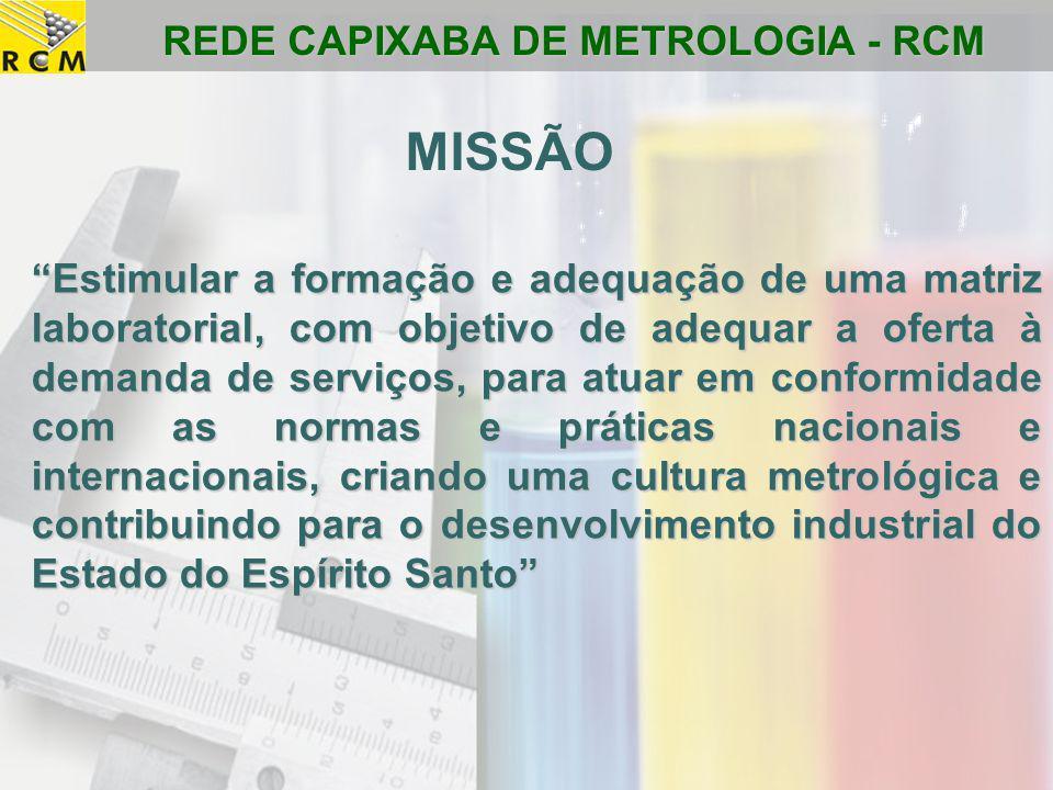 """REDE CAPIXABA DE METROLOGIA - RCM MISSÃO """"Estimular a formação e adequação de uma matriz laboratorial, com objetivo de adequar a oferta à demanda de s"""