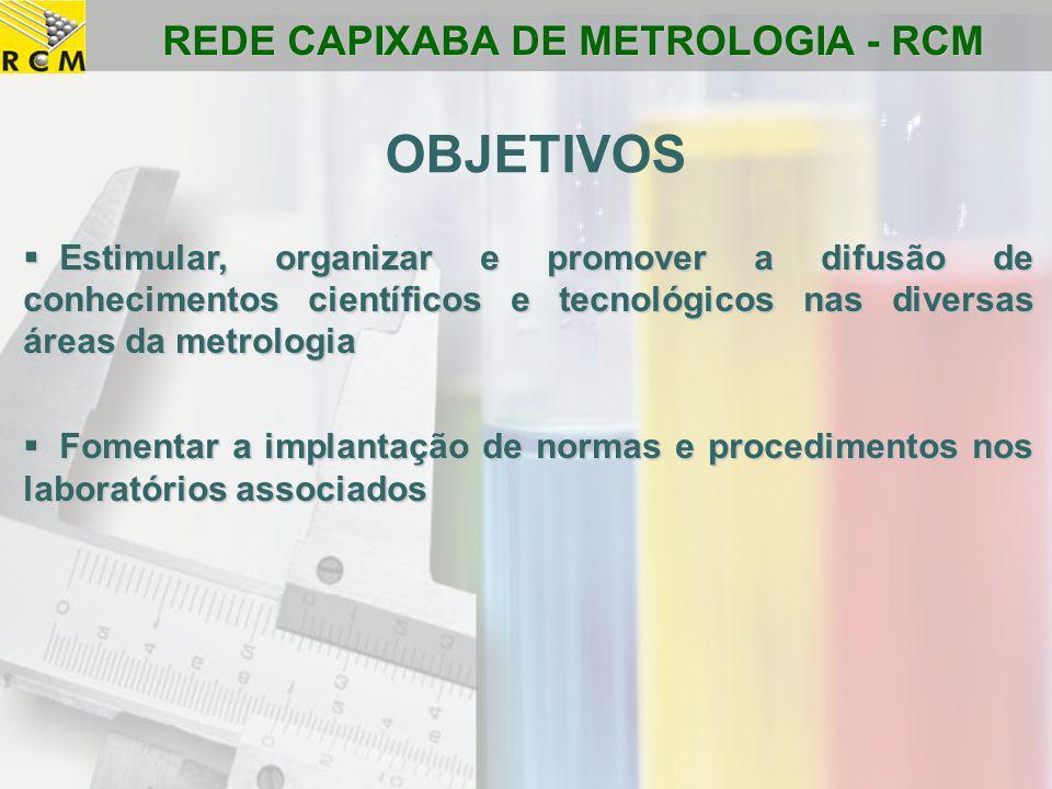 REDE CAPIXABA DE METROLOGIA - RCM  Estimular, organizar e promover a difusão de conhecimentos científicos e tecnológicos nas diversas áreas da metrol