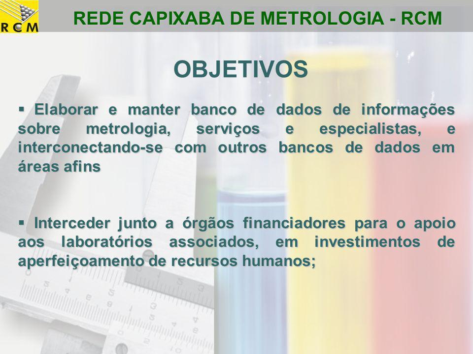 REDE CAPIXABA DE METROLOGIA - RCM  Elaborar e manter banco de dados de informações sobre metrologia, serviços e especialistas, e interconectando-se c