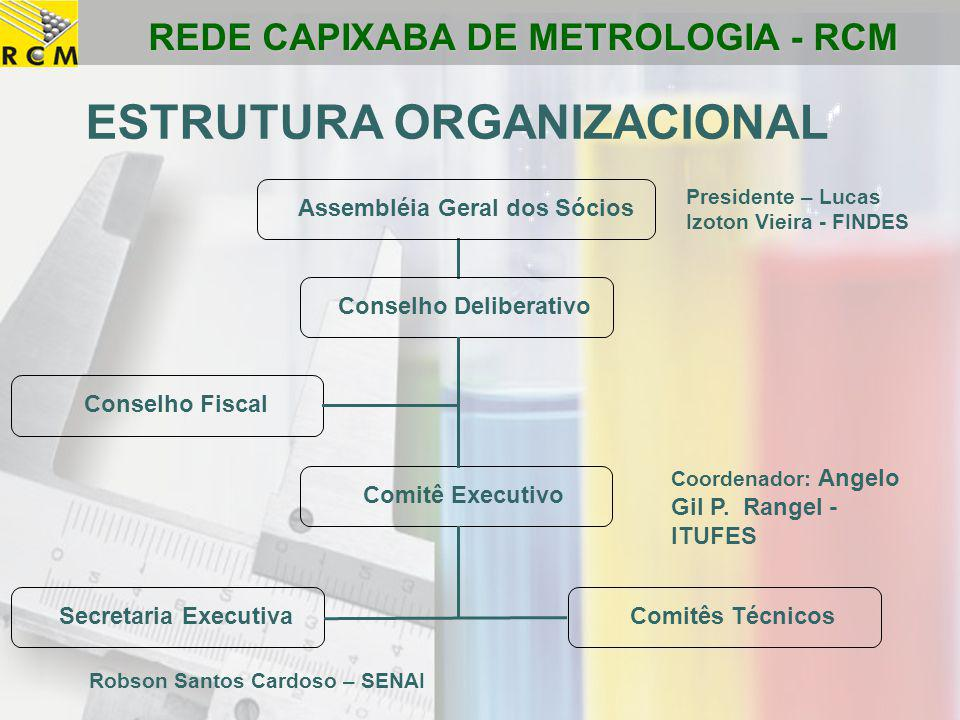 REDE CAPIXABA DE METROLOGIA - RCM Assembléia Geral dos Sócios Conselho Deliberativo Conselho Fiscal Comitê Executivo Secretaria ExecutivaComitês Técni