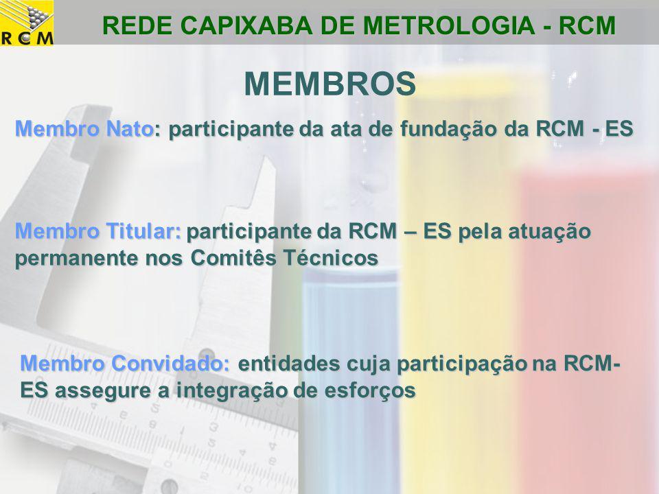 REDE CAPIXABA DE METROLOGIA - RCM Membro Nato: participante da ata de fundação da RCM - ES MEMBROS Membro Titular: participante da RCM – ES pela atuaç