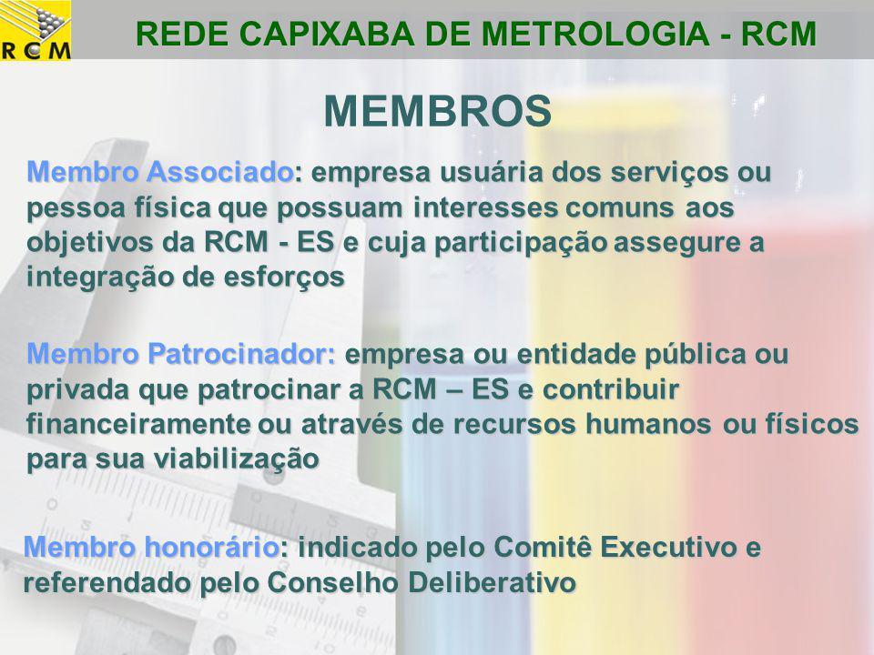 REDE CAPIXABA DE METROLOGIA - RCM MEMBROS Membro Associado: empresa usuária dos serviços ou pessoa física que possuam interesses comuns aos objetivos