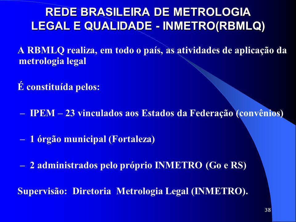 38 REDE BRASILEIRA DE METROLOGIA LEGAL E QUALIDADE - INMETRO(RBMLQ) A RBMLQ realiza, em todo o país, as atividades de aplicação da metrologia legal É