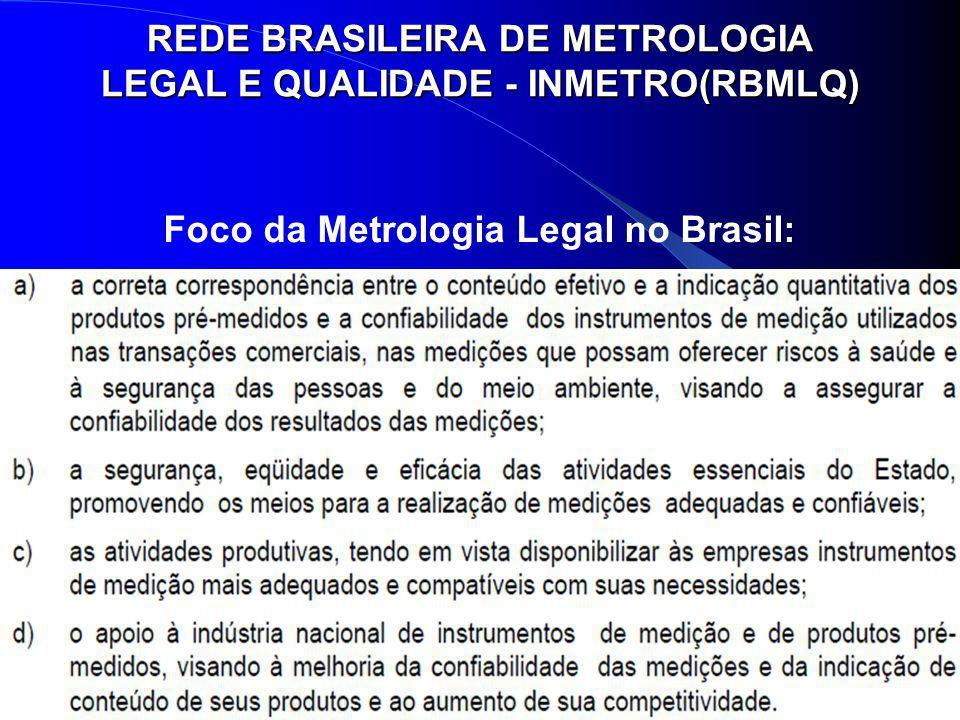 39 REDE BRASILEIRA DE METROLOGIA LEGAL E QUALIDADE - INMETRO(RBMLQ) Foco da Metrologia Legal no Brasil:
