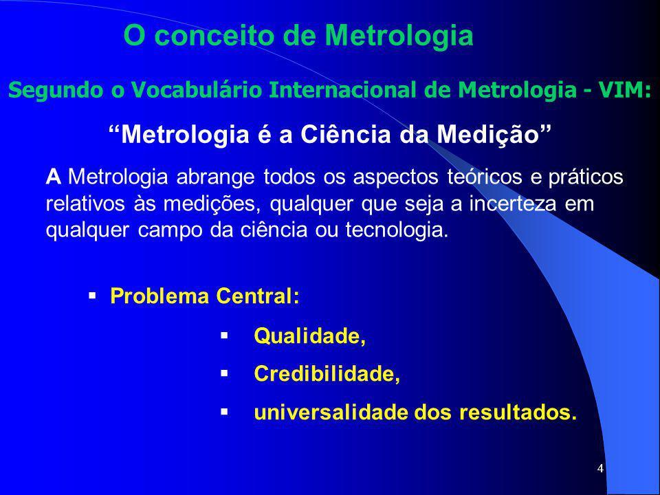 """4 O conceito de Metrologia Segundo o Vocabulário Internacional de Metrologia - VIM: """"Metrologia é a Ciência da Medição""""  Problema Central:  Qualidad"""