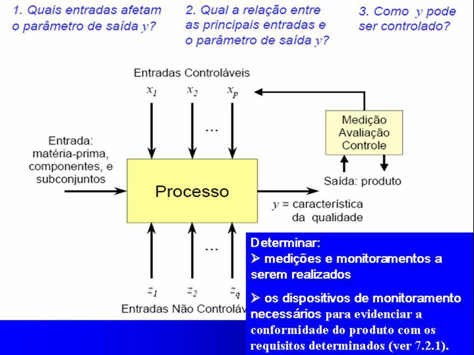 REDE CAPIXABA DE METROLOGIA E ENSAIOS