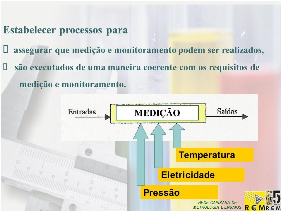 Estabelecer processos para  assegurar que medição e monitoramento podem ser realizados,  são executados de uma maneira coerente com os requisitos de