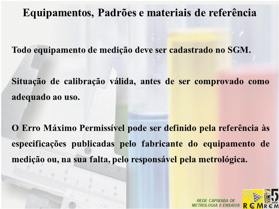 REDE CAPIXABA DE METROLOGIA E ENSAIOS Equipamentos, Padrões e materiais de referência Todo equipamento de medição deve ser cadastrado no SGM. Situação