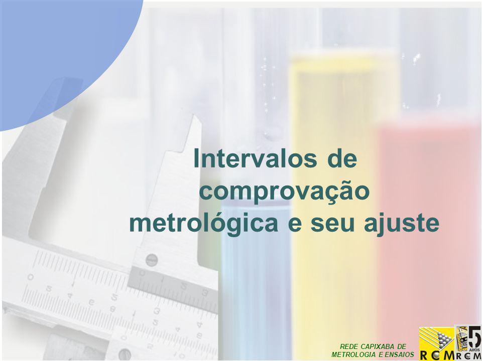 REDE CAPIXABA DE METROLOGIA E ENSAIOS Intervalos de comprovação metrológica e seu ajuste