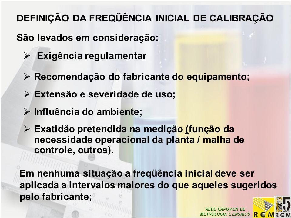 REDE CAPIXABA DE METROLOGIA E ENSAIOS DEFINIÇÃO DA FREQÜÊNCIA INICIAL DE CALIBRAÇÃO São levados em consideração:  Exigência regulamentar  Recomendaç