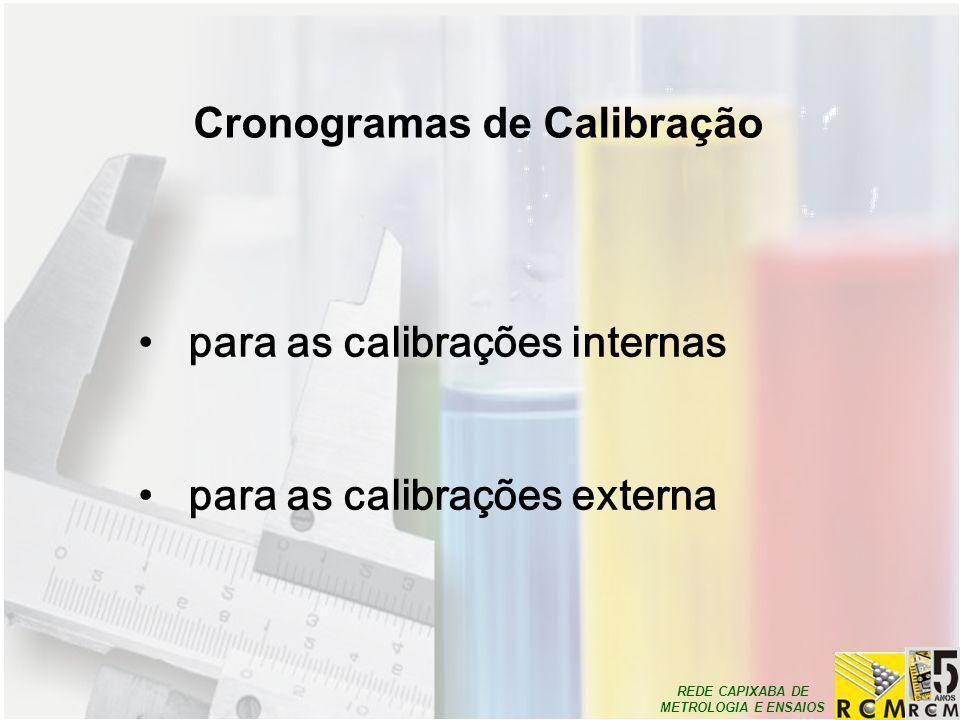 REDE CAPIXABA DE METROLOGIA E ENSAIOS para as calibrações internas para as calibrações externa Cronogramas de Calibração