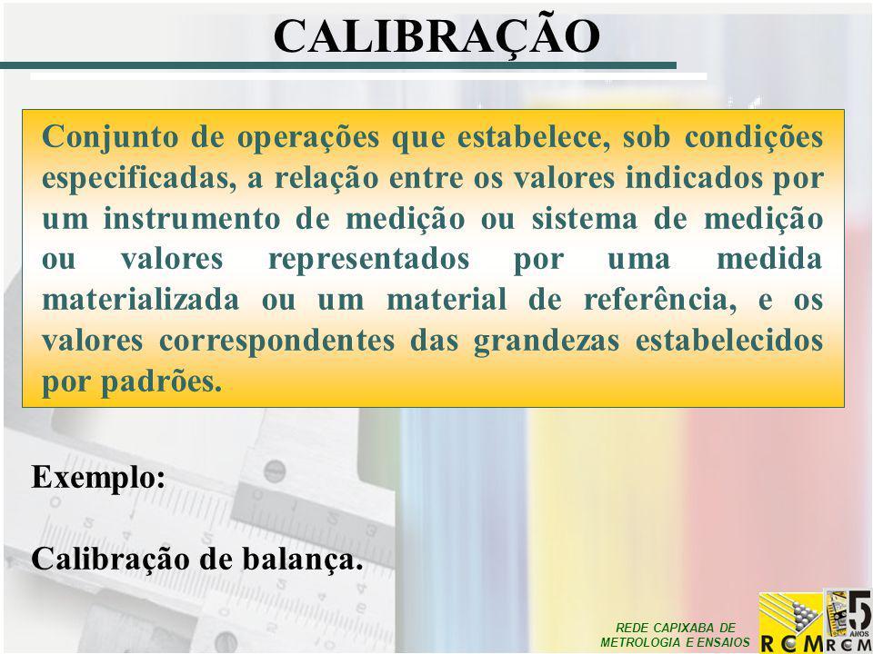 REDE CAPIXABA DE METROLOGIA E ENSAIOS CALIBRAÇÃO Conjunto de operações que estabelece, sob condições especificadas, a relação entre os valores indicad