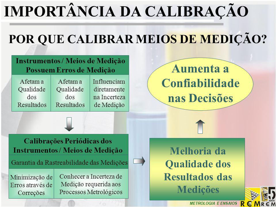 REDE CAPIXABA DE METROLOGIA E ENSAIOS IMPORTÂNCIA DA CALIBRAÇÃO POR QUE CALIBRAR MEIOS DE MEDIÇÃO? Calibrações Periódicas dos Instrumentos / Meios de