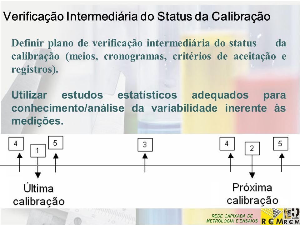 REDE CAPIXABA DE METROLOGIA E ENSAIOS Definir plano de verificação intermediária do status da calibração (meios, cronogramas, critérios de aceitação e