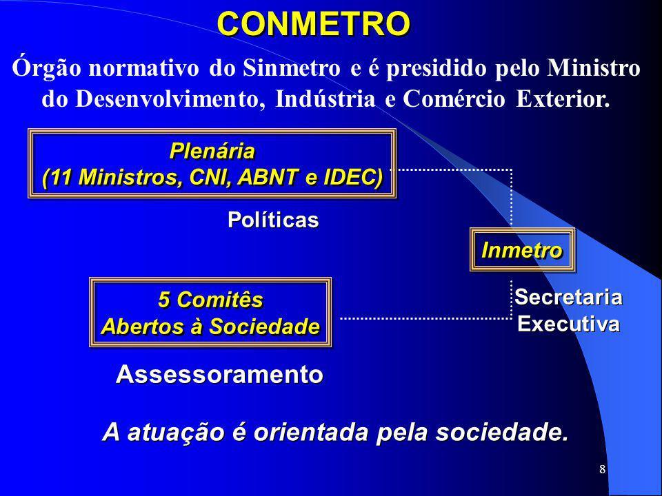 8 Políticas Assessoramento Secretaria Executiva CONMETRO A atuação é orientada pela sociedade. Inmetro Plenária (11 Ministros, CNI, ABNT e IDEC) Plená