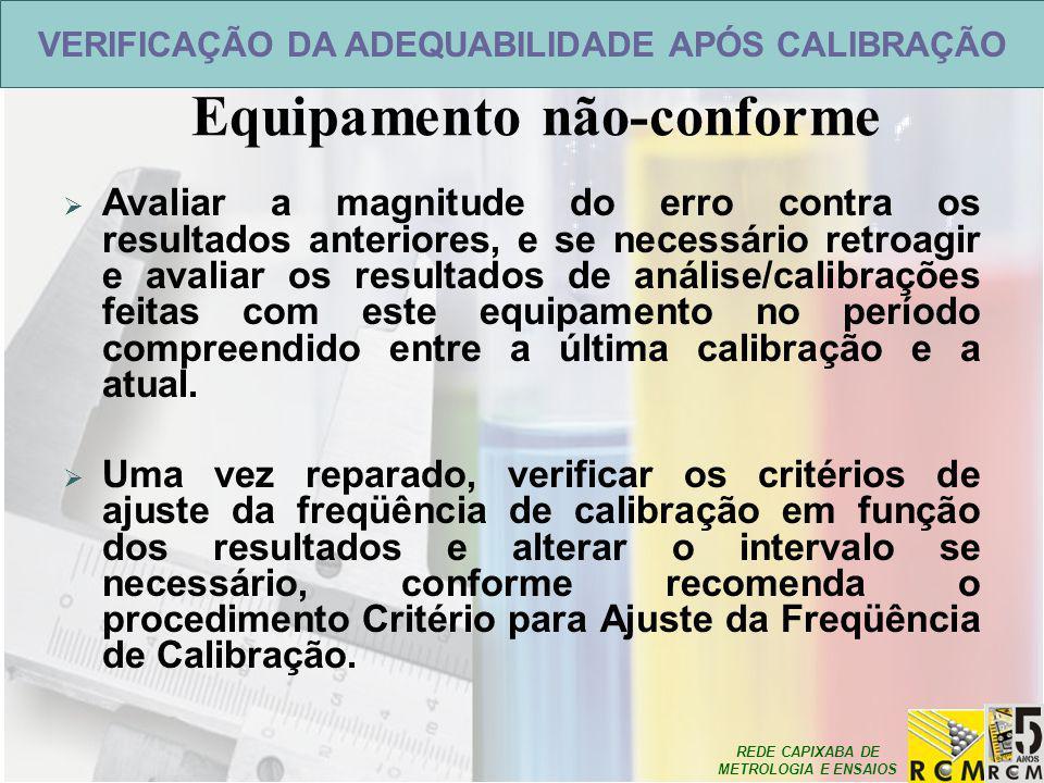 REDE CAPIXABA DE METROLOGIA E ENSAIOS VERIFICAÇÃO DA ADEQUABILIDADE APÓS CALIBRAÇÃO Equipamento não-conforme  Avaliar a magnitude do erro contra os r