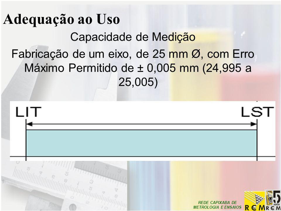 REDE CAPIXABA DE METROLOGIA E ENSAIOS Adequação ao Uso Capacidade de Medição Fabricação de um eixo, de 25 mm Ø, com Erro Máximo Permitido de ± 0,005 m