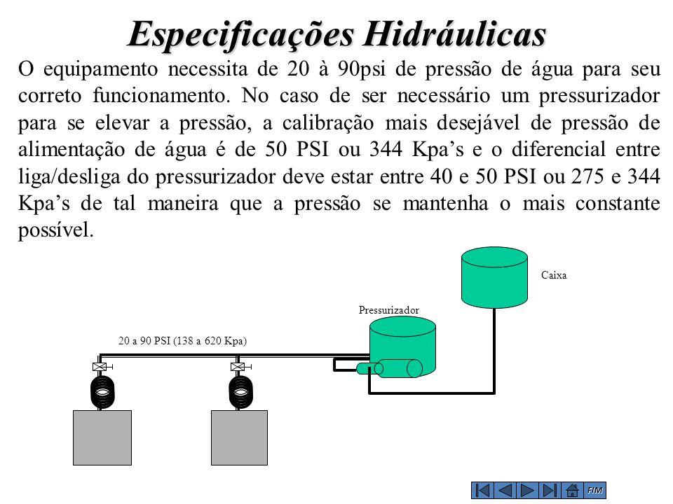 O equipamento necessita de 20 à 90psi de pressão de água para seu correto funcionamento. No caso de ser necessário um pressurizador para se elevar a p
