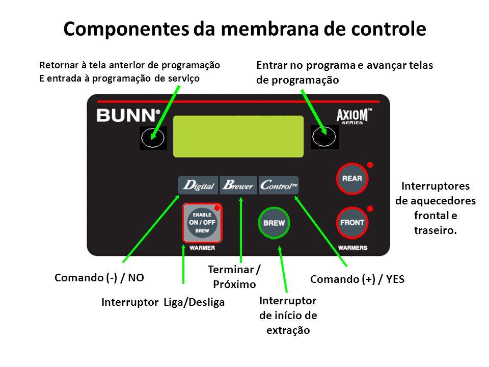 Interruptor Liga/Desliga Comando (-) / NO Comando (+) / YES Terminar / Próximo Interruptores de aquecedores frontal e traseiro.