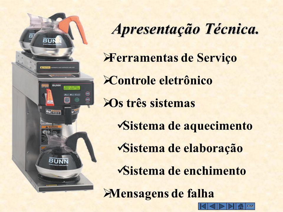 Apresentação Técnica.  Ferramentas de Serviço  Controle eletrônico  Os três sistemas Sistema de aquecimento Sistema de elaboração Sistema de enchim