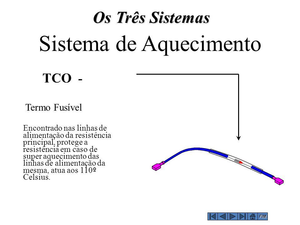 Sistema de Aquecimento TCO - Termo Fusível Encontrado nas linhas de alimentação da resistência principal, protege a resistência em caso de super aquecimento das linhas de alimentação da mesma, atua aos 110 º Celsius.