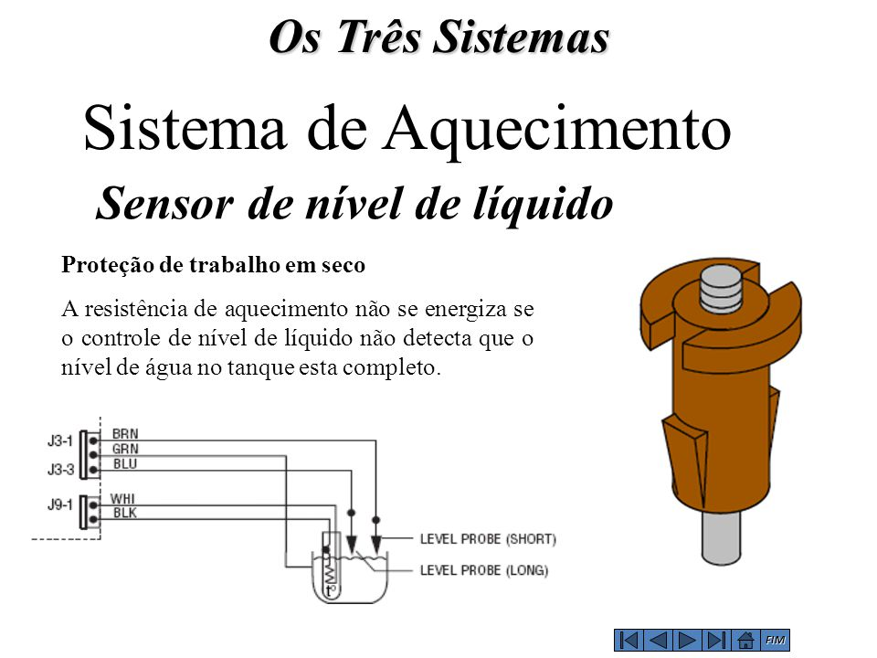Proteção de trabalho em seco A resistência de aquecimento não se energiza se o controle de nível de líquido não detecta que o nível de água no tanque esta completo.